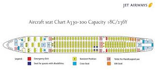 Airbus A330 Seating Chart Jet Airways Airlines Airbus A330 200 Aircraft Seating Chart