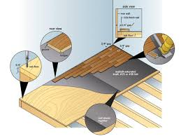 how much to install wooden floors