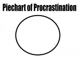 Pie Chart Of Procrastination Piechart Of Procrastination Demitri Martin Mindfulness