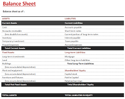 Accounting Balance Sheet Template Sample Balance Sheet Template Created In Ms Word Office Templates