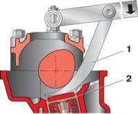 Дипломная работа Техническое обслуживание и ремонт  Утапливание толкателей клапанов при замене регулировочной шайбы