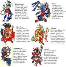 Dioses Aztecas Aztec Symbols Aztec Culture Mayan Art