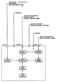 hmmwv wiring diagram hmmwv automotive wiring diagrams hmmwv wiring diagram tm 9 2320 280 20 3 1083 1