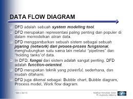 Process Flow Diagram Adalah Wiring Diagrams One