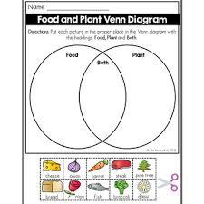 Venn Diagram Printable Worksheets Food And Plant Venn Diagram Worksheet