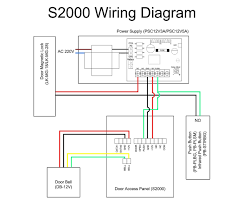 sensormatic wiring diagram collection F32T8 Ballast Wiring Diagram at Icn 4p32 N Wiring Diagram