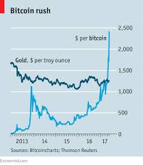How many bitcoin blocks are there today? One Bitcoin Is Worth Twice As Much As An Ounce Of Gold The Economist