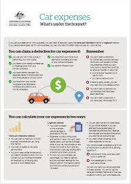 Claiming Car Expenses Se Accounting