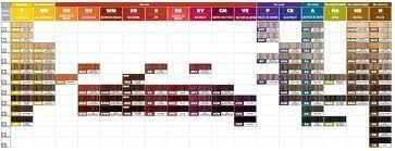 Paul Mitchell Hair Color Chart In 2019 Paul Mitchell Hair