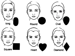 Face Shape Chart Whats The Perfect Sunglasses For My Face Shape Lovely Asia