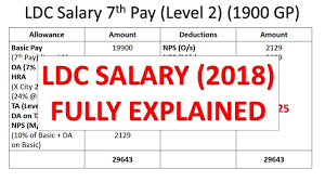 Civilian Pay Chart 2018 Ldc Salary According To 7th Pay Commission Fully Explained