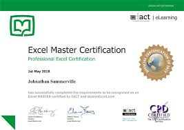 Microsoft Office Training Certificate Excel Certification Get Excel Certified With Elearnexcel