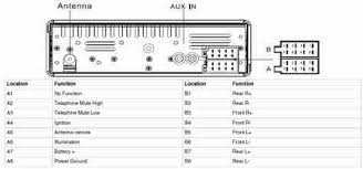 siemens radio wiring harness wiring diagram libraries siemens radio wiring harness wiring diagramsmonitoring1 inikup com siemens radio wiring harness john deere radio wiring