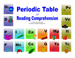 Literacy Math Ideas Free Periodic Table Of Reading