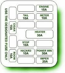 enginecar wiring diagram page 2 1996 bmw z3 roadster fuse box diagram