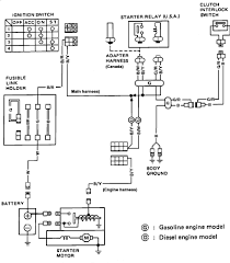 wiring diagram radio 92 cadillac eldorado wiring 96 cadillac eldorado wiring harness tractor repair wiring on wiring diagram radio 92 cadillac eldorado