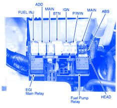 kia sportage ex 2009 engine fuse box block circuit breaker diagram kia sportage ex 2009 engine fuse box block circuit breaker diagram