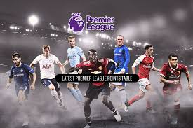 This overview shows all transfers of the premier league in the season 21/22. Premier League Points Table Arsenal 3 3 West Ham Avl 0 2 Tot