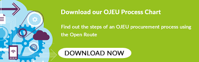 Ojeu Process Chart What Is Ojeu The Basics Of Public Sector Procurement Uk