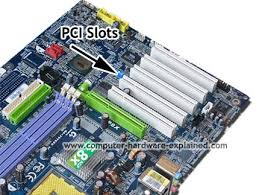 Pci Slots Peripheral Component Interconnect