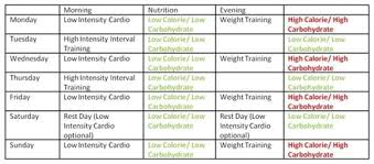 not simply does it have a low carbohydrate and high protein content yet it also has actually added ings verified to help reduce physical body fat
