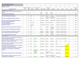 Best Photos Of Excel Tracking Spreadsheet Template Time Tracking
