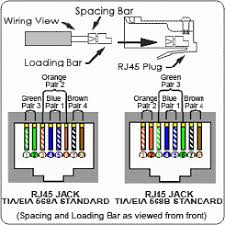 rj45 outlet wiring diagram wiring diagrams cat 5e wiring diagram auto schematic