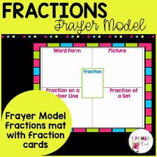 Frayer Card Prayer Card Template For Word Best Of Prayer Card Template Freefree