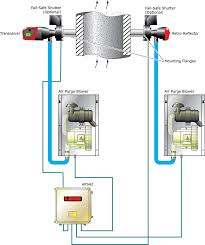model non compliance opacity and dust monitor land typical installation schematic