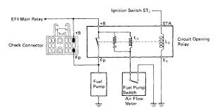 1995 toyota 4runner fuel pump wiring diagram wiring diagram 1997 toyota rav4 fuel pump wiring diagram jodebal