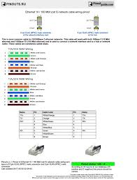 straight through ethernet cable wiring diagram 10 100 mbit rj45 cat straight through ethernet cable wiring diagram 10 100 mbit rj45 cat 5 network pinout