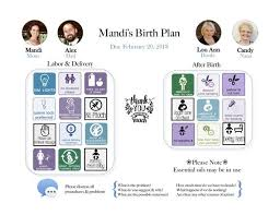 Customizable Visual Birth Plan Visual Birth Plan Magdalene Project Org