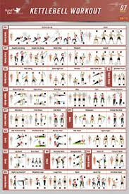 Details About Kettlebell Workout Exercise Poster Bodybuilding Guide Fitness Gym Chart