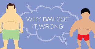 Why Bmi Is Wrong And Shape Index Is Telling The Truth 20 Fit