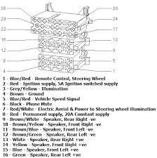 wiring diagram blaupunkt car stereo wiring image ford blaupunkt wiring diagram wiring diagrams on wiring diagram blaupunkt car stereo