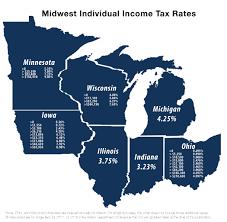 A Glide Path To A 3 Percent Flat Income Tax Maciver Institute