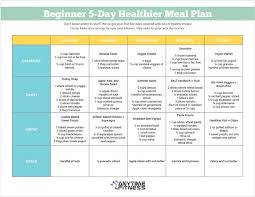 Clean Eating Meal Planning Chart A Beginner 5 Day Healthier Meal Plan