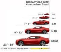 Scale Model Comparison Chart Model Train Scales