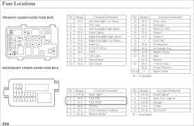 honda ridgeline stereo wiring all wiring diagram honda ridgeline radio wiring harness schematics wiring diagram 2006 honda ridgeline radio wiring diagram 2007 honda
