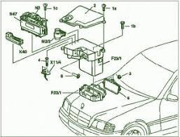 mercedes fuse box diagram fuse box mercedes benz 2001 clk 320 diagram fuse box mercedes benz 2001 clk 320 diagram