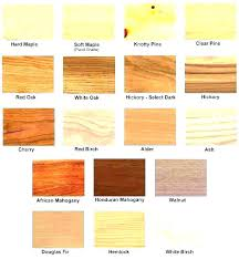 types of timber for furniture. Ideas Types Of Timber For Furniture