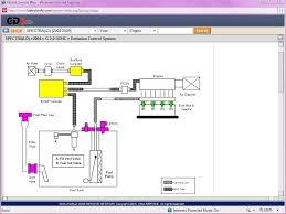 kia cerato fuse box diagram kia wiring diagrams