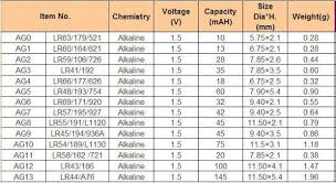 Battery Cross Reference Chart Battery Equivalent Chart Facebook Lay Chart