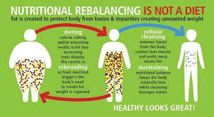 herbalife is a healthy well balanced program personalized for your unique body position and shape