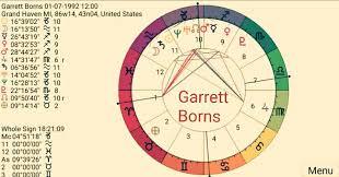 Birth Time Chart Garrett Borns Natal Chart He Is A Singer Songwriter Most