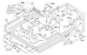 2001 club car 48v wiring diagram all wiring diagram 1997 club car wiring schematic wiring diagrams best club cart wiring schematics 2001 club car 48v wiring diagram