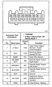 chevrolet car radio stereo audio wiring diagram autoradio chevrolet s 10 1998 stereo wiring connector 2
