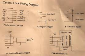 bulldog car alarm wiring diagram wiring diagram and hernes bulldog security wiring diagrams 500 nilza
