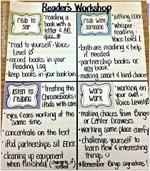 3Rd Grade Reading Charts Worksheets for all   Download and Share ...