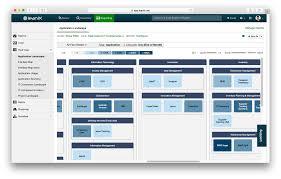 It Asset Management Leanix Enterprise Architecture Tool